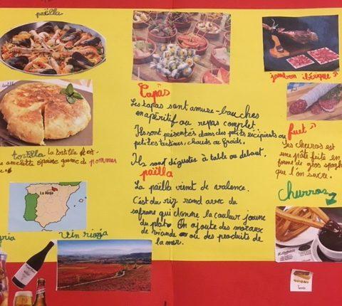 Cours d'Espagnol en classe, premier exposé sur la culture hispanique.